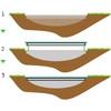 visual leverancier InTerra Groundlevel 366 cm Groen