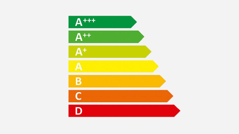 Performance des aspirateurs : le label énergétique