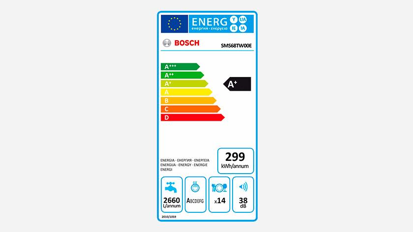 Label énergétique