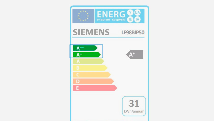 Energiezuinige afzuigkap energielabel
