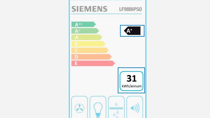 Energieklasse en wattage op energielabel afzuigkap