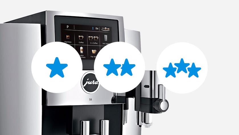 Build quality of a coffee machine