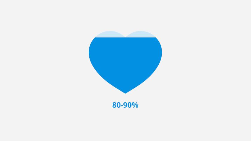 Zone de fréquence cardiaque 4