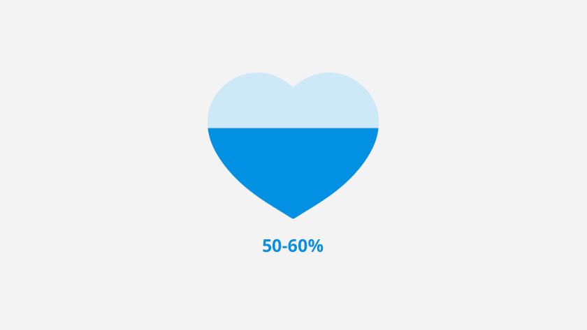 Zone de fréquence cardiaque 1