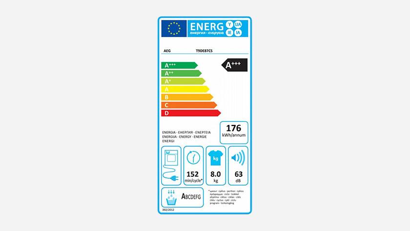 Energielabel AEG 9000 droogkast