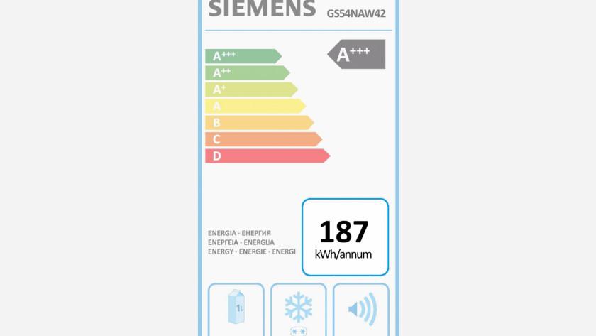 Nombre de watts sur le label énergétique