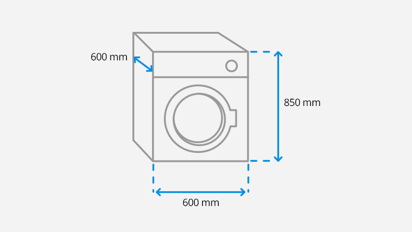 What Are The Dimensions Of A Washing Machine Coolblue