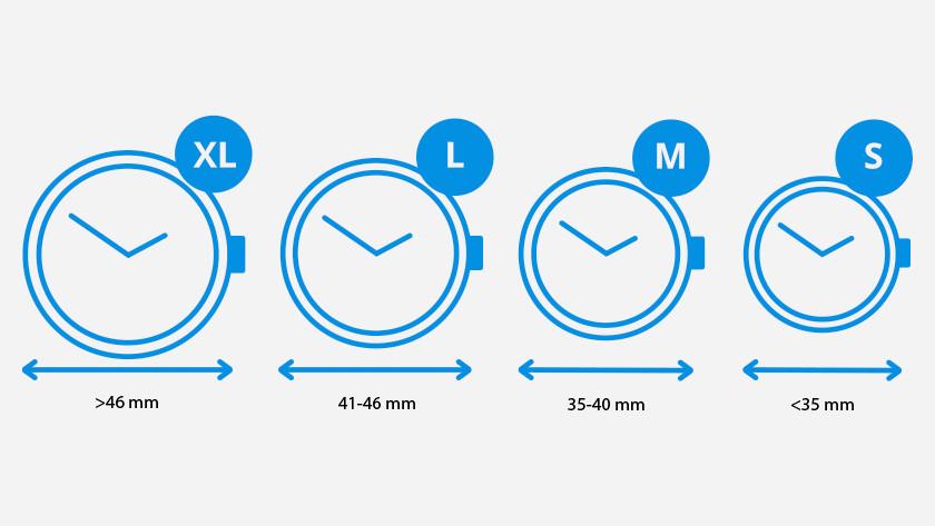 Horloge formaten