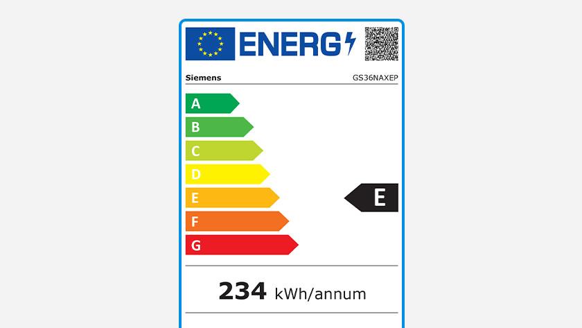 Freezer energy label