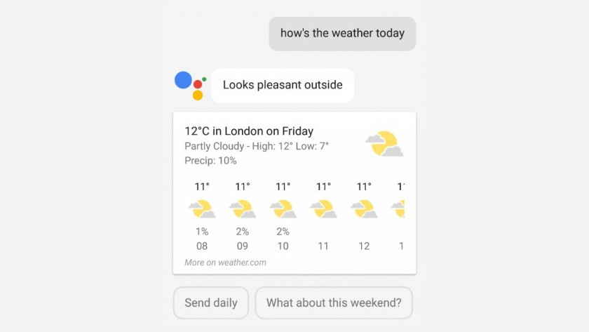Google Assistant and the weather forecast