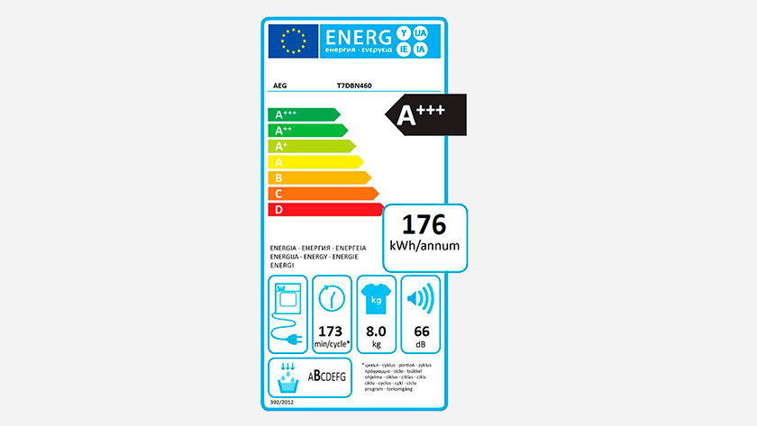Energy-efficient label