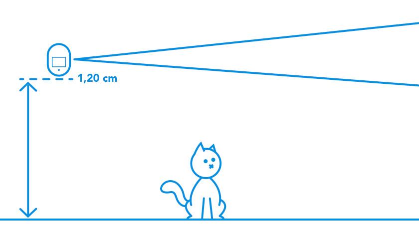 Bewegingsmelder met huisdieren