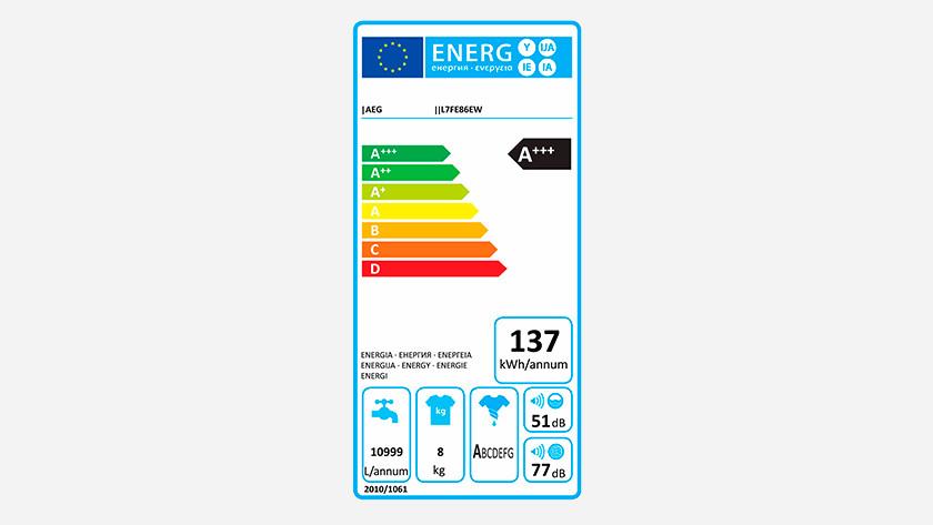 Consommation d'énergie du réfrigérateur