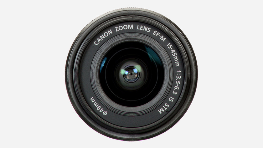 Afkortingen Canon lens