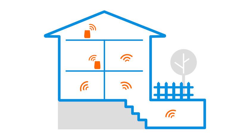Wi-Fi Multiroom