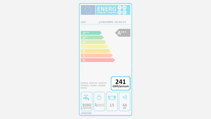 Energy consumption dishwasher