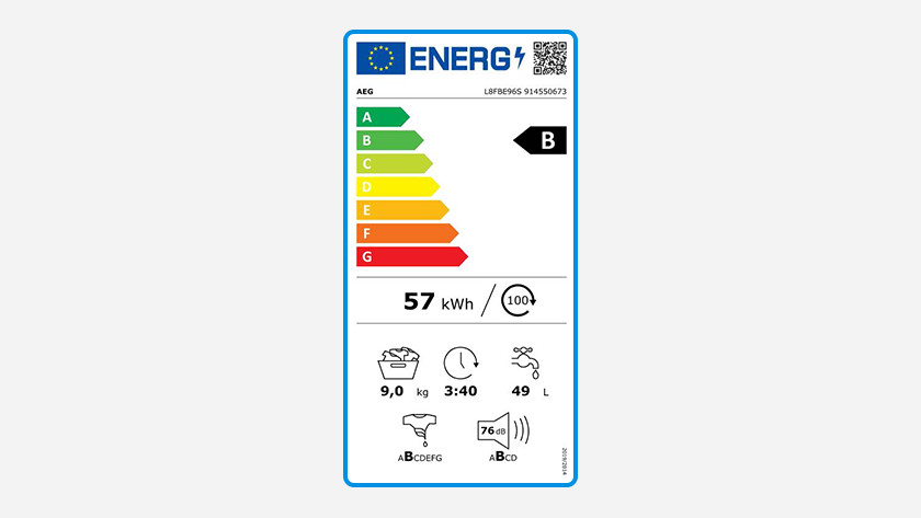 Energielabel met energieklasse B