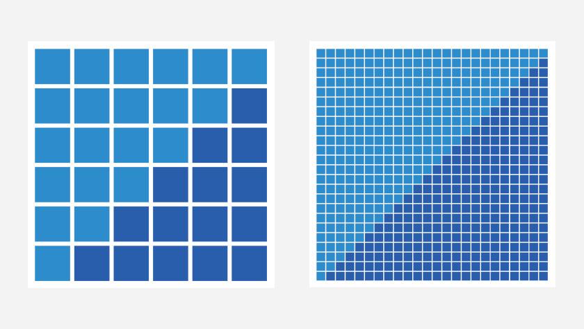 Pixeldichtheid 4K