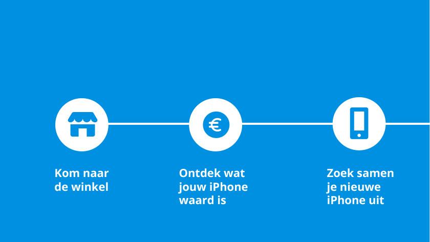 iPhone upgrade proces