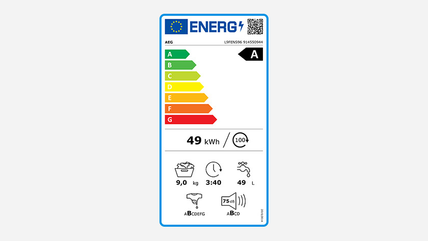 Energielabel AEG 9000 serie wasmachine