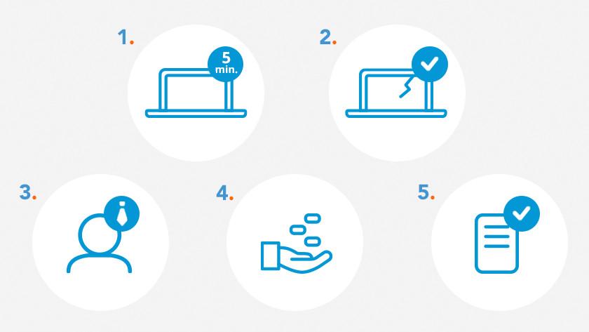 De voordelen van Coolblue zakelijk trade-in service voor IT producten.