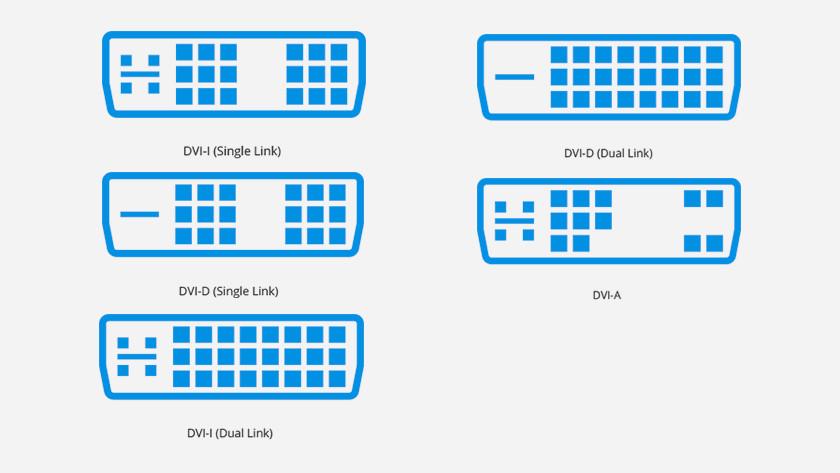 Verschillende DVI aansluitingen.