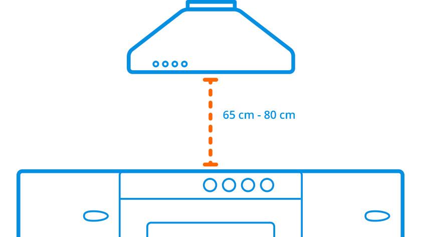Distance between gas cooktop and range hood