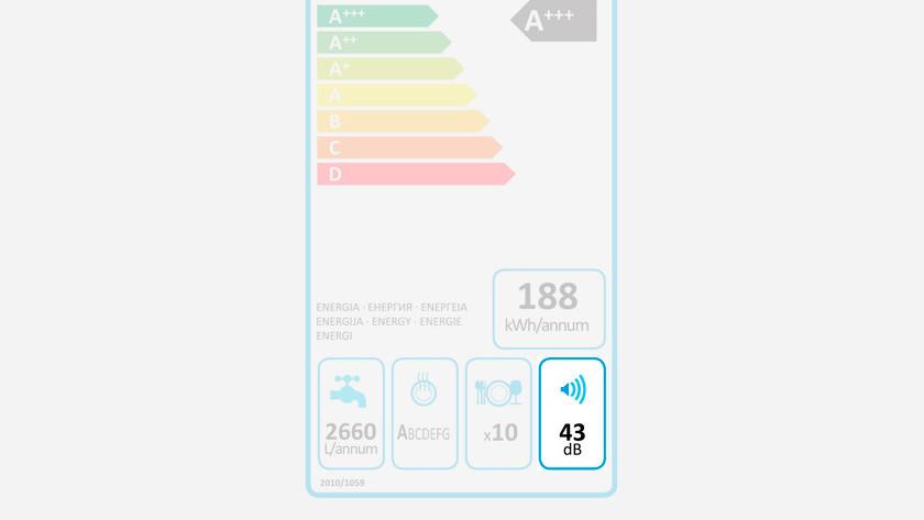 Energielabel met geluidsniveau