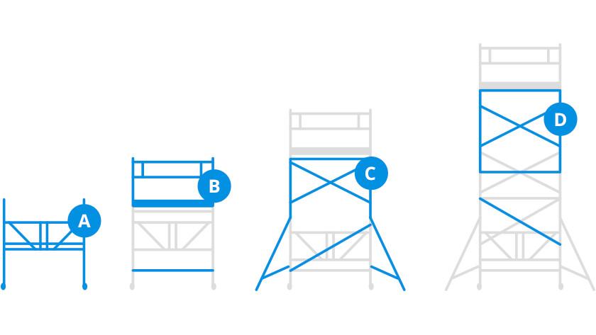 Modules scaffolding