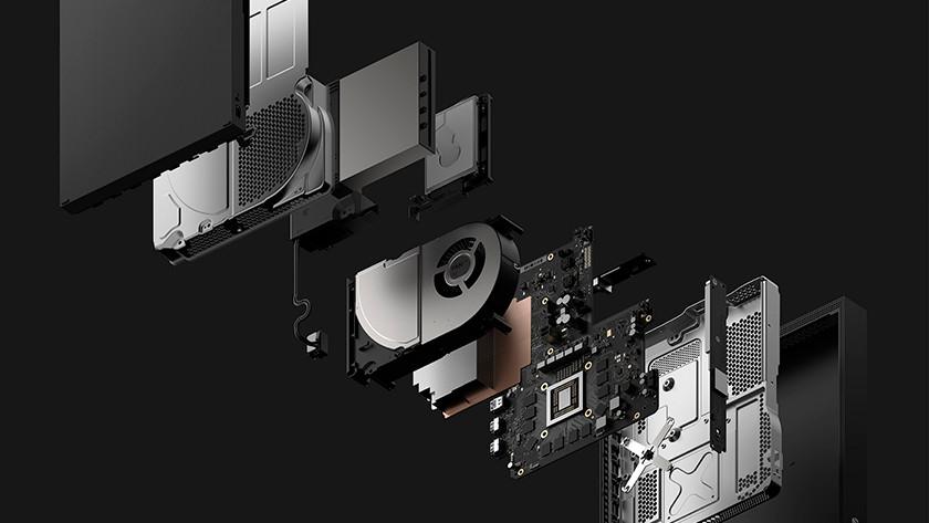 Répartition Xbox One X