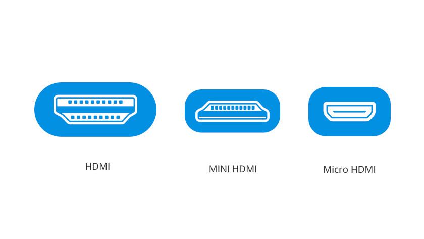 HDMI, mini HDMI en micro HDMI aansluitingen iconen.