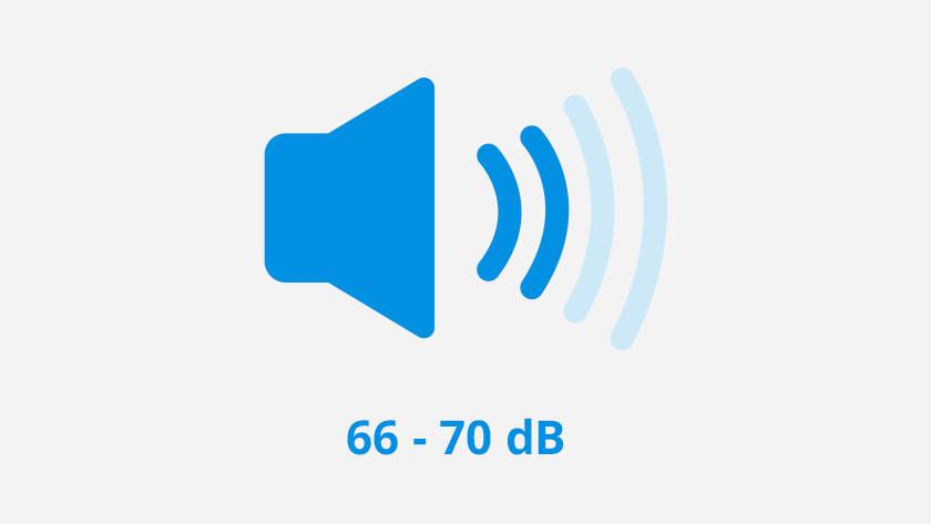 Niveau sonore moyen d'une machine expresso
