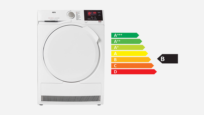 Energy consumption AEG 6000 series