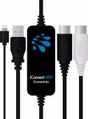 iConnectivity iConnectMIDI1