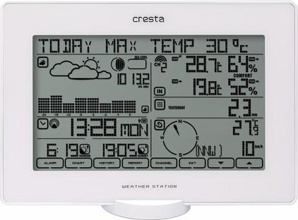 Cresta BAR918 wit