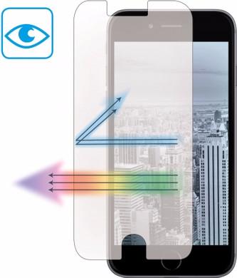 Mobiparts Tempered Glass Anti Blue Light Apple iPhone 7 Plus/8 Plus